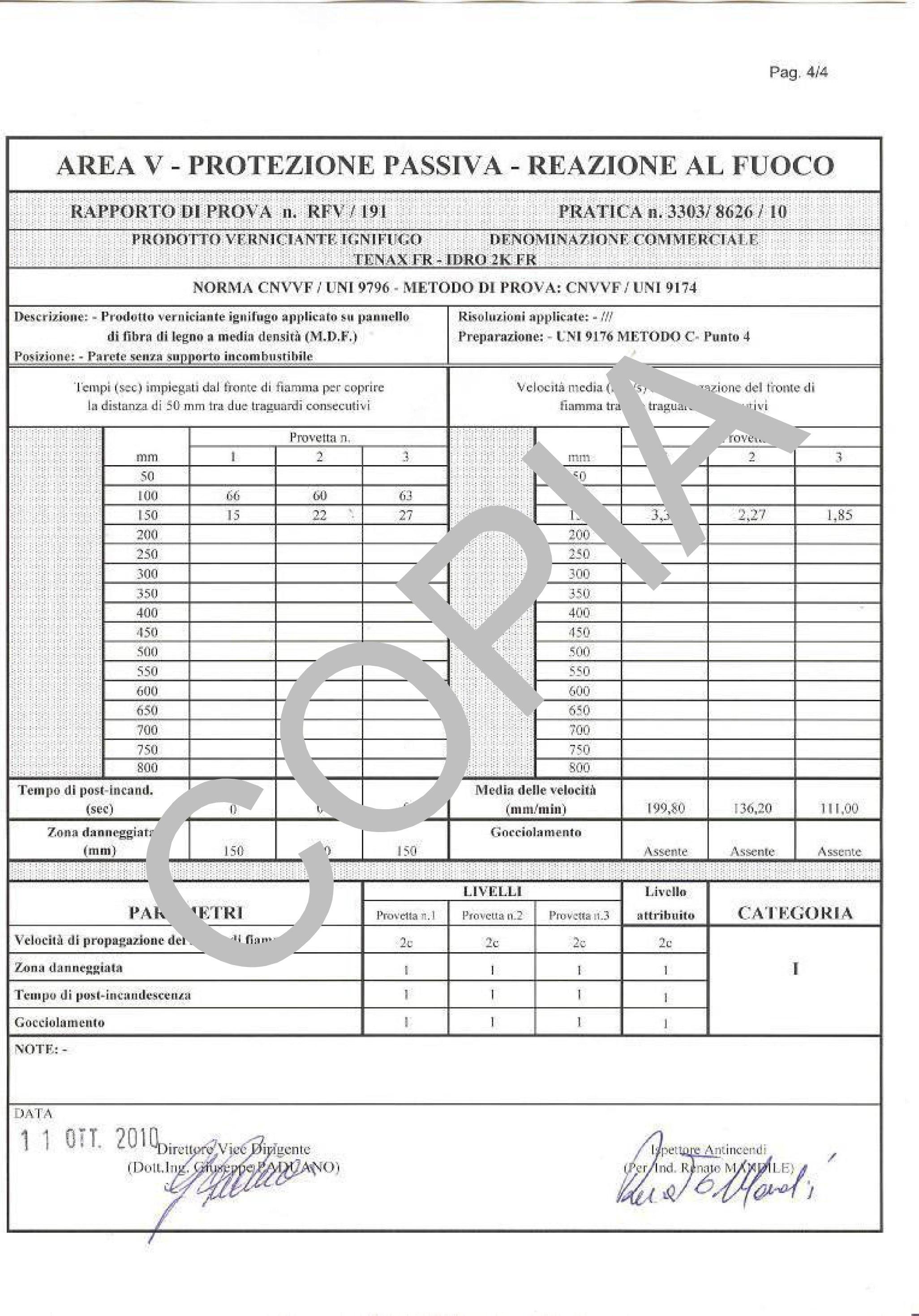 苯基IDRO 2K产品火性反应试验报告